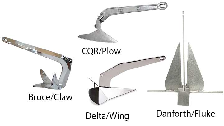best-boat-anchor-types-bruce-claw-cqr-plow-delta-wing-danforth-fluke-anchors